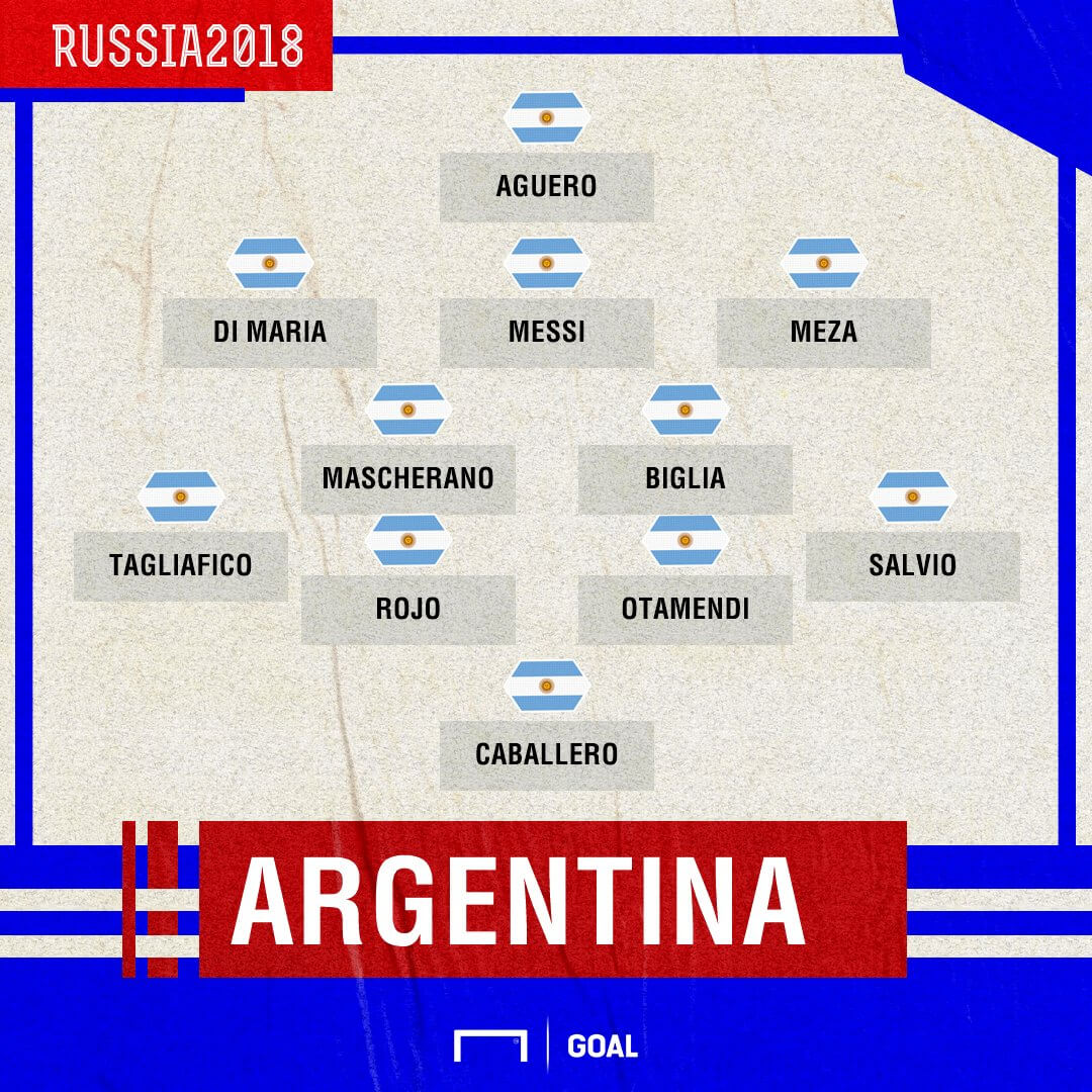 All you need to know about the Argentina – Iceland game on Saturday